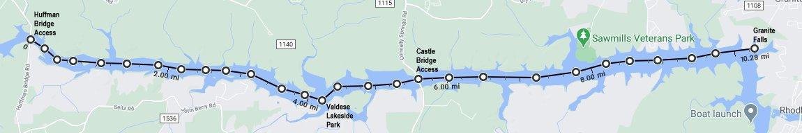 Mileage along the River